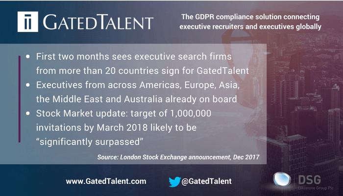 Demand for GatedTalent Surpasses Expectations