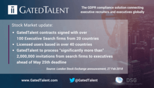 Stock Exchange announcement - GatedTalent signed 100th client contract