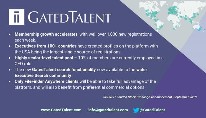 GatedTalent Announces Wider Executive Recruiter Access Amid Rapid Growth in Executive Membership